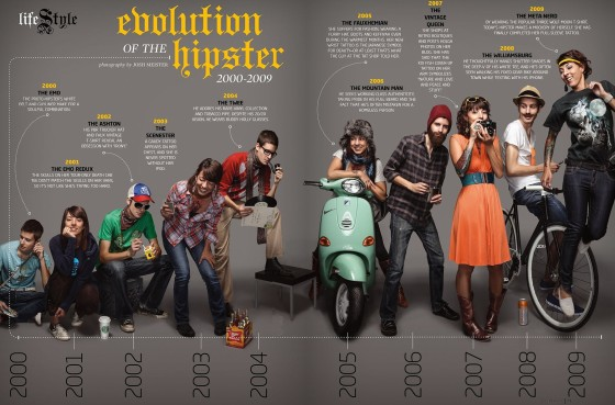 the-evolution-of-a-hipster_50290b4e749ad